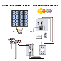 GT01 Grid-Tied Solar Billboard Power System