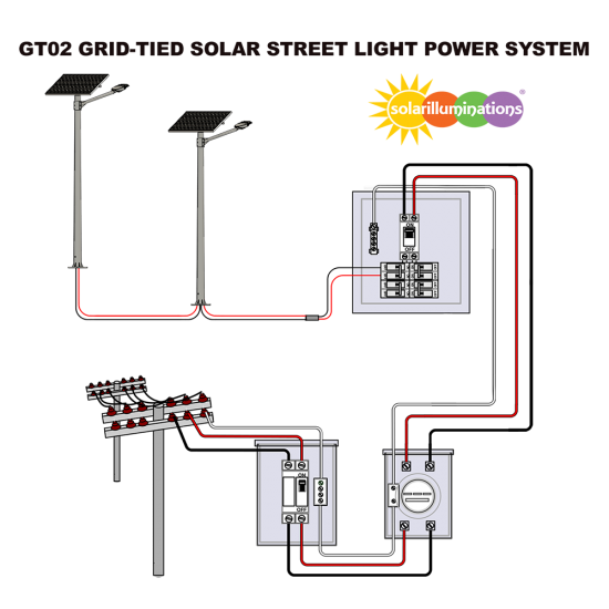 GT02 Grid-Tied Solar Street Light Power System