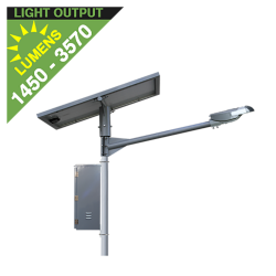 SL10 Solar Parking Lot Light (without pole) 10W / 15W / 20W / 25W