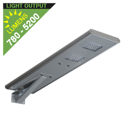 SL28 Solar All-In-One  Street Light 5W to 40W (Without Pole)