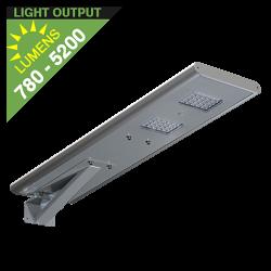 SL28 Solar 5W/15W/20W/30W/40W LED Security Light (Without Pole)
