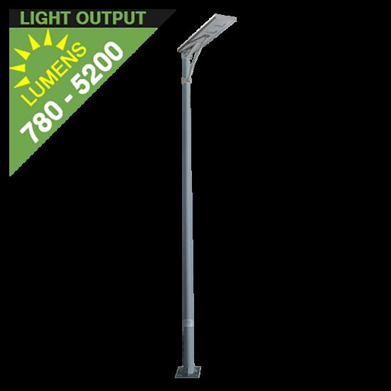 SL29 Solar 5W/15W/20W/30W/40W LED Area Light (With Pole)